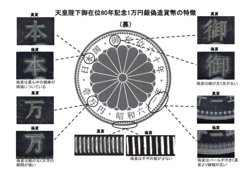 1986年発行の1万円を偽造した銀貨の特徴